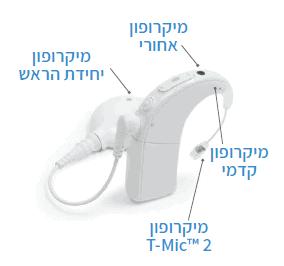 סוגי מיקרופונים של מעבד השתל Naida CI Q90